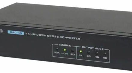 如何延长4K超高清 HDMI 信号无损耗传输距离?