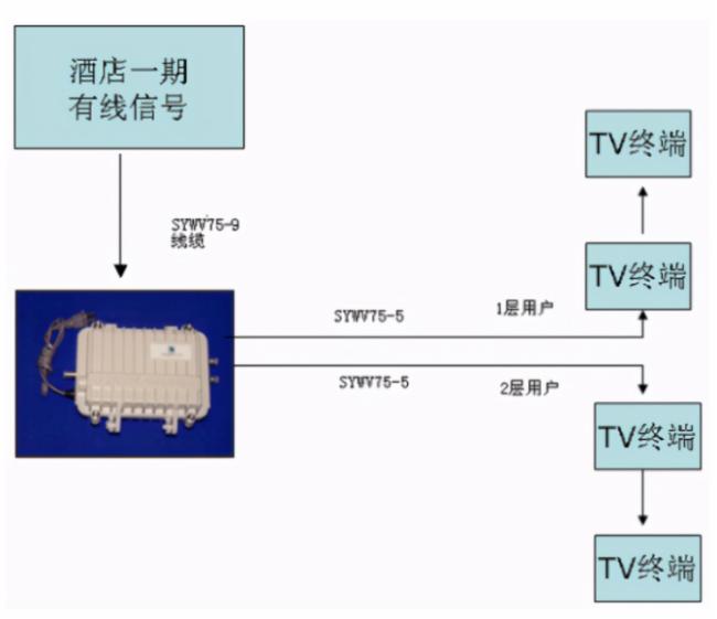 智能園區建筑弱電系統方案(下)