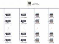 电气火灾监控系统在希尔顿酒店设计与应用