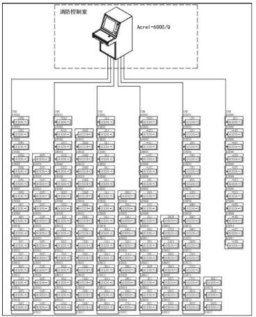 江苏大学科技园电气火灾监控系统的设计和应用