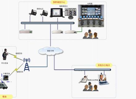 联合作战值班室建设方案介绍