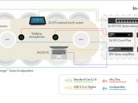 一个简单的组件加强您的Q-SYS视频会议GUI