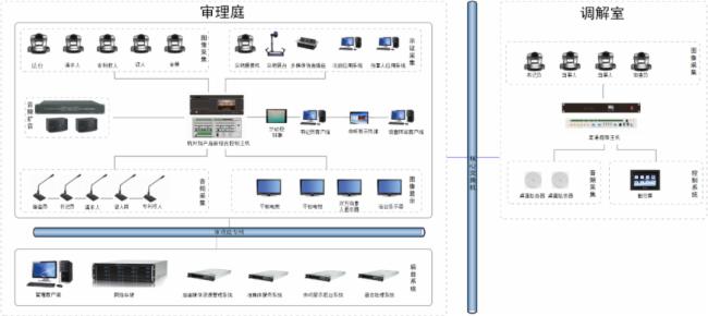 視通科技案例分享 | 杭州知識產權保護中心項目順利驗收