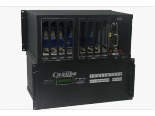 CHM-1616M-16x16混合接口矩阵