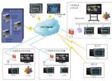企业远程视频协同工作会议系统的设计