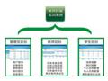 AVA教师技能训练管理系统-AVA教师技能训练管理系统