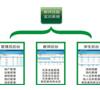 AVA教師技能訓練管理系統-AVA教師技能訓練管理系統圖片