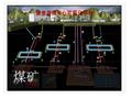 ViSmart 煤矿可视化调度平台-ViSmart 煤矿可视化调度平台