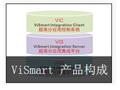 ViSmart 产品构成-ViSmart 产品构成
