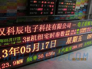 KEC-LED工业参数采集看板