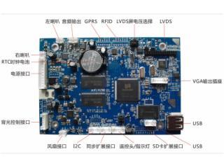 3Q-M13-3Q-M113高清單機廣告機解碼板