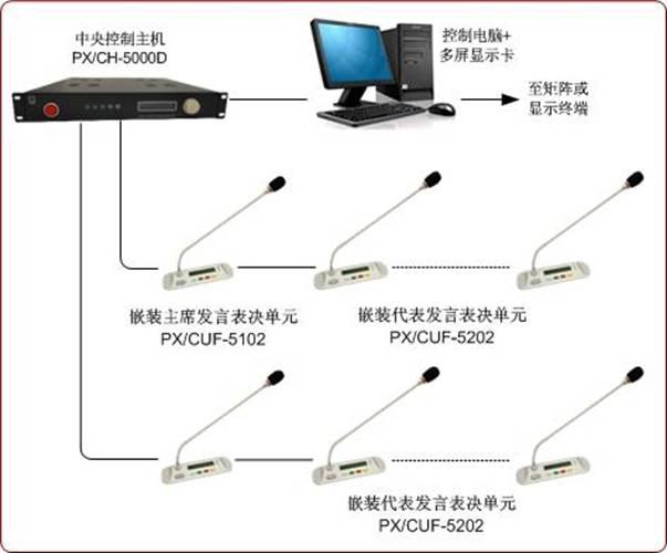 某人大音视频系统工程解决方案