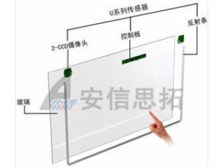 u系列-U系列光學式觸摸屏