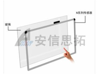 N系列-N系列光學式觸摸屏