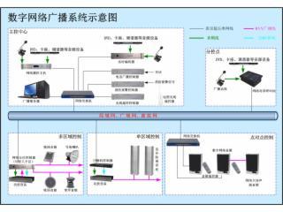 WK-900-数字网络广播系统