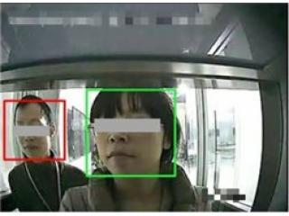 金融ATM智能防護-智能視頻分析功能
