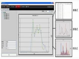 交通事件及參數檢測-智能視頻分析功能