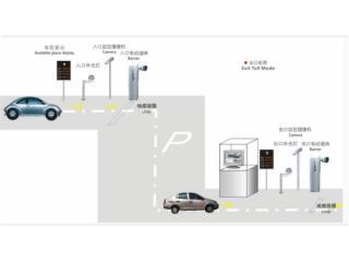 车辆快速通行系统-车辆快速通行系统