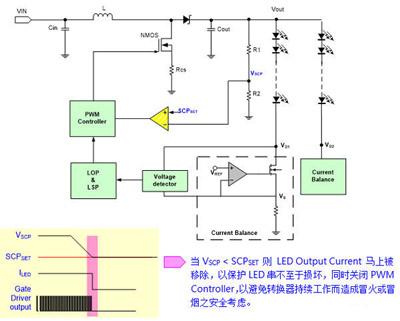 一种LED Backlight驱动解决方案介绍