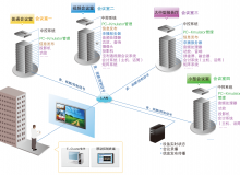 AVTRONSYS(艾维创)会议集群管理软件解决方案