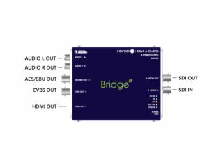 Bridge1000 SHA-HD/SD SDI轉HDMI及CVBS