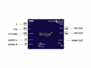 Bridge1000 AH-模拟CVBS转SDI视频信号转换器