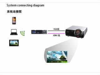 KZ-WP3000-无线影音接收器