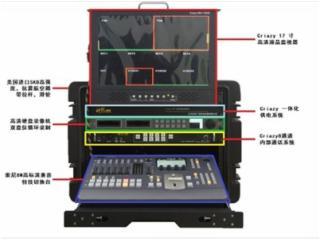 NW-EFP 8M HD-科锐NW-EFP 8M HD高清数字移动演播室
