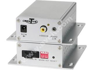 CRV- OFCVBS /TR-CVBS视频光纤传输延长器