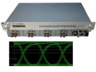 PG6008A-動態SDI信號發生器