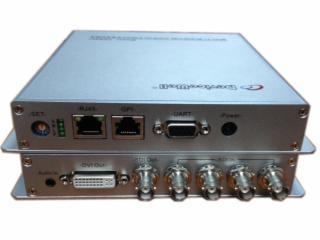 PD8401-多功用SDI视频处理器