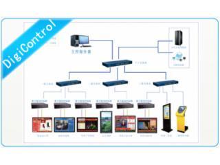 DigiControl-智通數字媒體控制系統