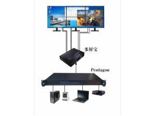 Pentagon-多画面处理器
