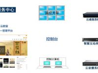 宁夏数字化校园搭建平台