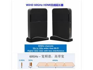 HDV-W551-玩视,无线HDMI延长器,HDMI无线延长器