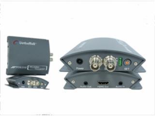 PD6512-无缝型SDI转HDMI