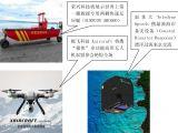 2015北京国际防灾减灾应急产业博览会
