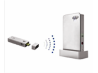 YX-H103D-無線會議產品系列