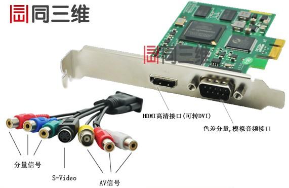 T230E-DVI高清采集卡-dvi高清音视频采集卡支持1080P
