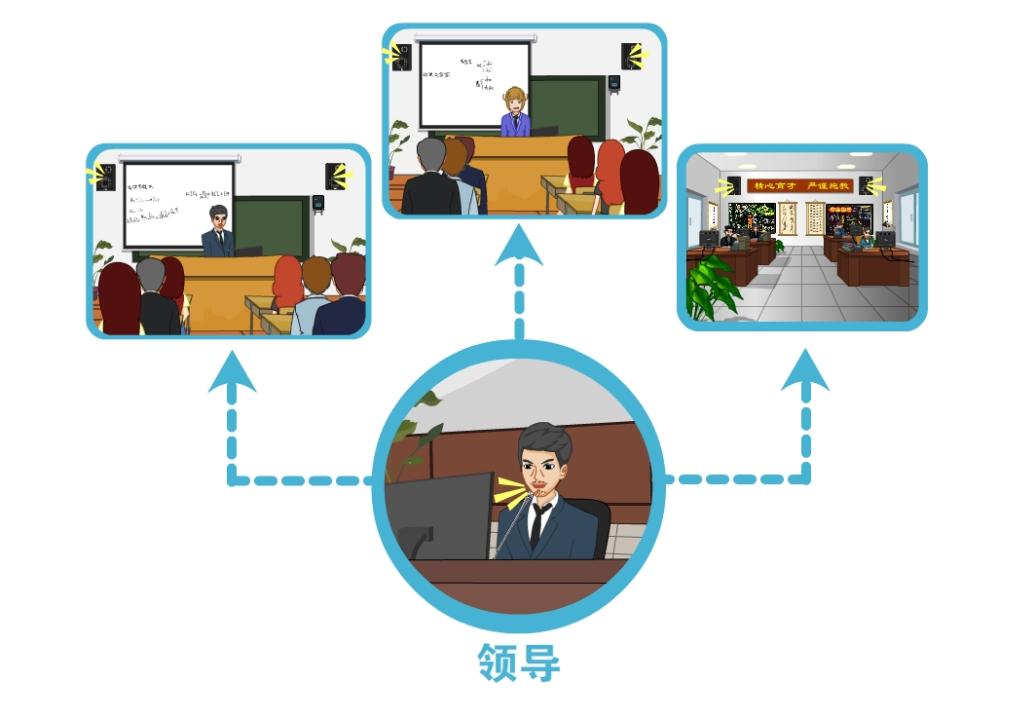 山西通宝育杰省示范中学成功应用ITC数字IP网络校园广播系统