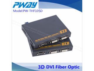 PW-THF105ND-DVI-D數字無壓縮光纖延長  單模單芯 2公里 環出  輸出2路HDMI信號