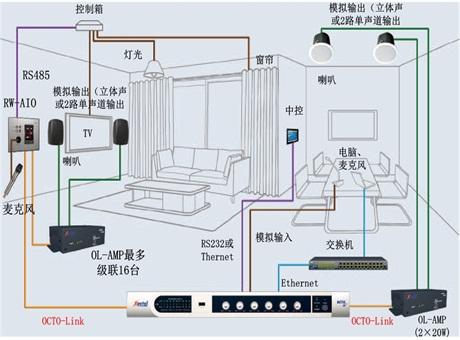 Xavtel高效能DSP数字音频处理器OCTO Jr即将上市