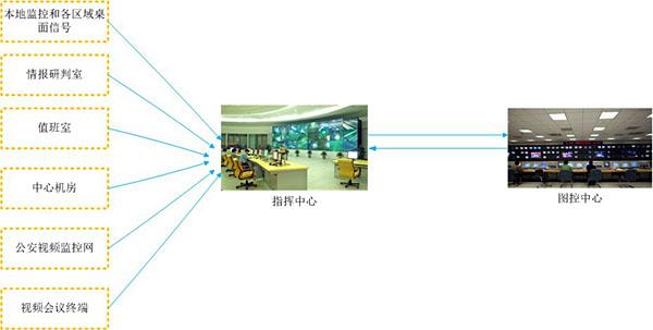 CREATOR快捷公安行业图形图像管理平台解决方案