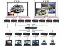 快捷:分布式视频矩阵系统典型应用方案