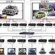 快捷:分布式矩阵系统典型应用方案图片