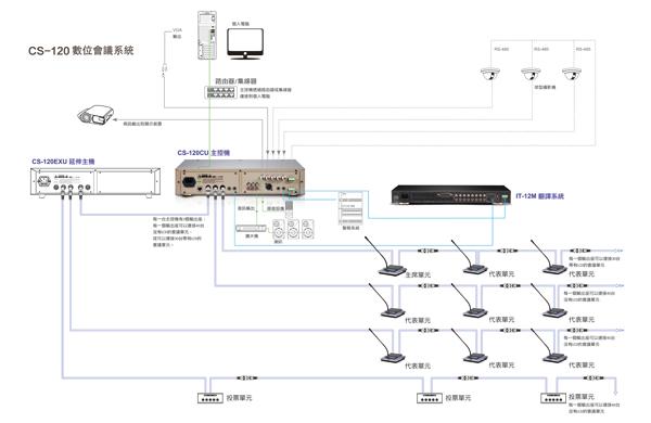JTS数位会议系统InfoComm展获肯定