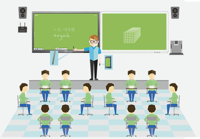 希沃易+互动课堂解决方案