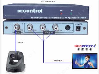 BEC-AY102-CVBS转YPrPb出转换器 视频转色差分量 BEC-AY102
