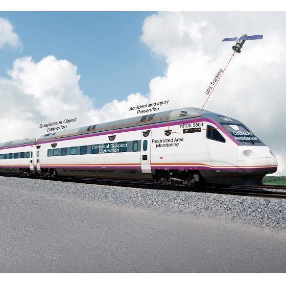 新汉火车卫士捍卫公共安全和安全视频监控