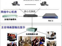 威方信科电视墙服务器